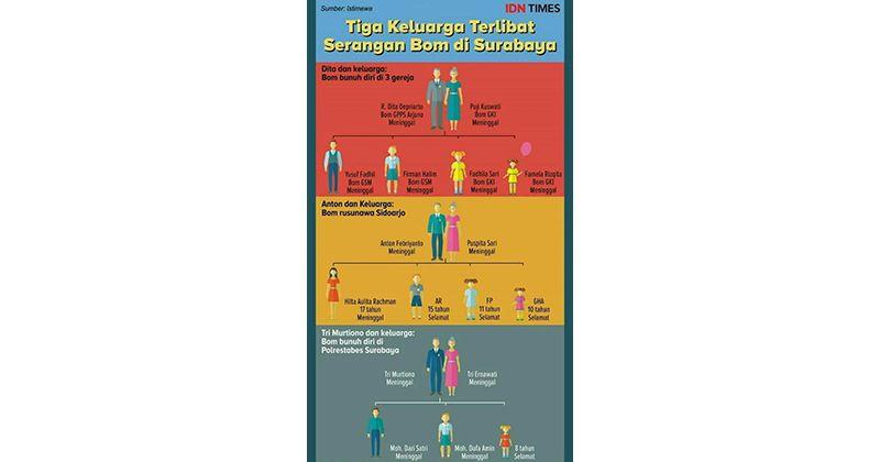 1. AR melawan orangtua bersekolah umum