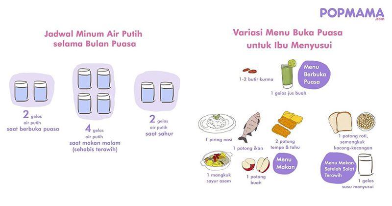 3. Perhatikan kebutuhan kalori harian