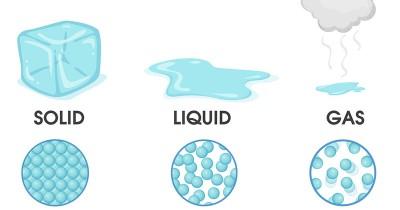 Materi Kelas 3 SD, Ciri Sifat Benda Padat, Cair Gas