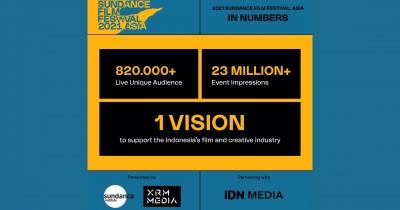 Sundance Film Festival Asia 2021 Dilaksanakan Meriah Indonesia
